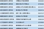 南京中考加分政策出炉!这些条件有你符合的吗?