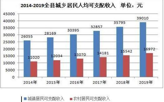 2019年安徽各县gdp_安徽各县地图全图