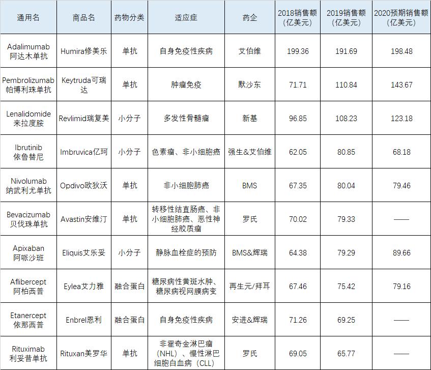 """[企业考察]田广石""""吸纳15亿元"""",未来"""