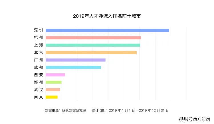 苏州和天津gdp2020_2020年前三季度苏州市经济运行情况分析 GDP同比增长2.4 图