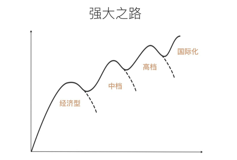 雅高减持5%,华住调整组织架构力推国际化和中高档化