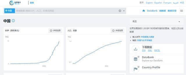 中国一年gdp_一季度东亚三国GDP:中国约为日本2.4倍,日本约是韩国的3.25倍