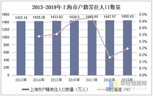日本人口老龄化现状_云栖兰亭 上海市人口老龄化现状 人口预期寿命走势及养