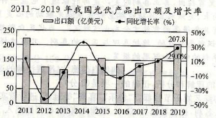 河北邯郸市2020届高三第二次模拟考试语文试题及答案解析