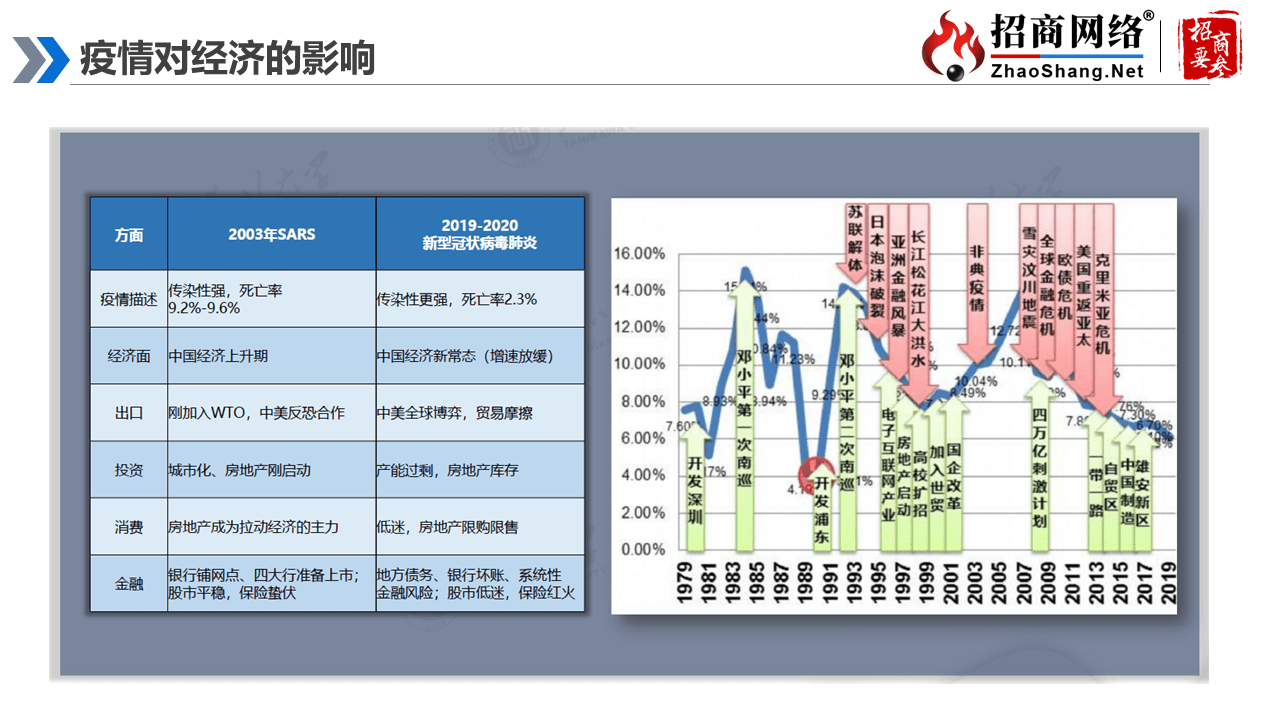 1979年 中国gdp_中国2020年gdp