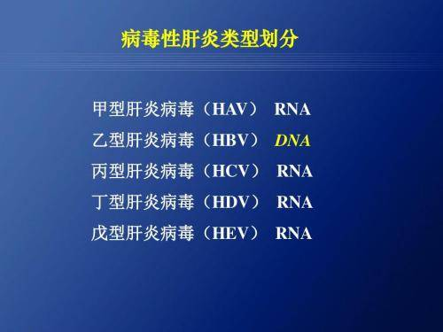 原创乙肝合并丁肝在研新药,有效降低HDVRNA,国外获得孤儿药资质