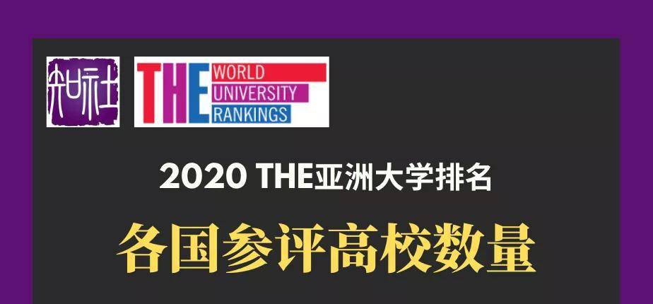 2020THE亚洲大学排名中国大