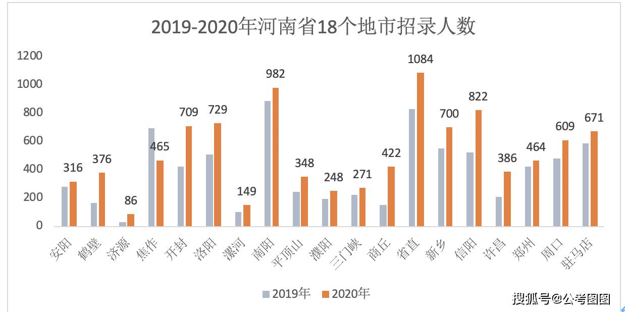 2020年福州五区八县gdp_福州五区八县是哪几个(3)