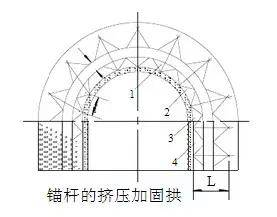 锚杆的基本原理_锚杆支护的作用原理