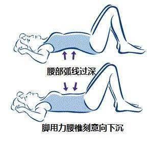 如何改善脖子前倾问题?几个动作远离乌龟颈,改善自身体态! 减脂食谱 第4张