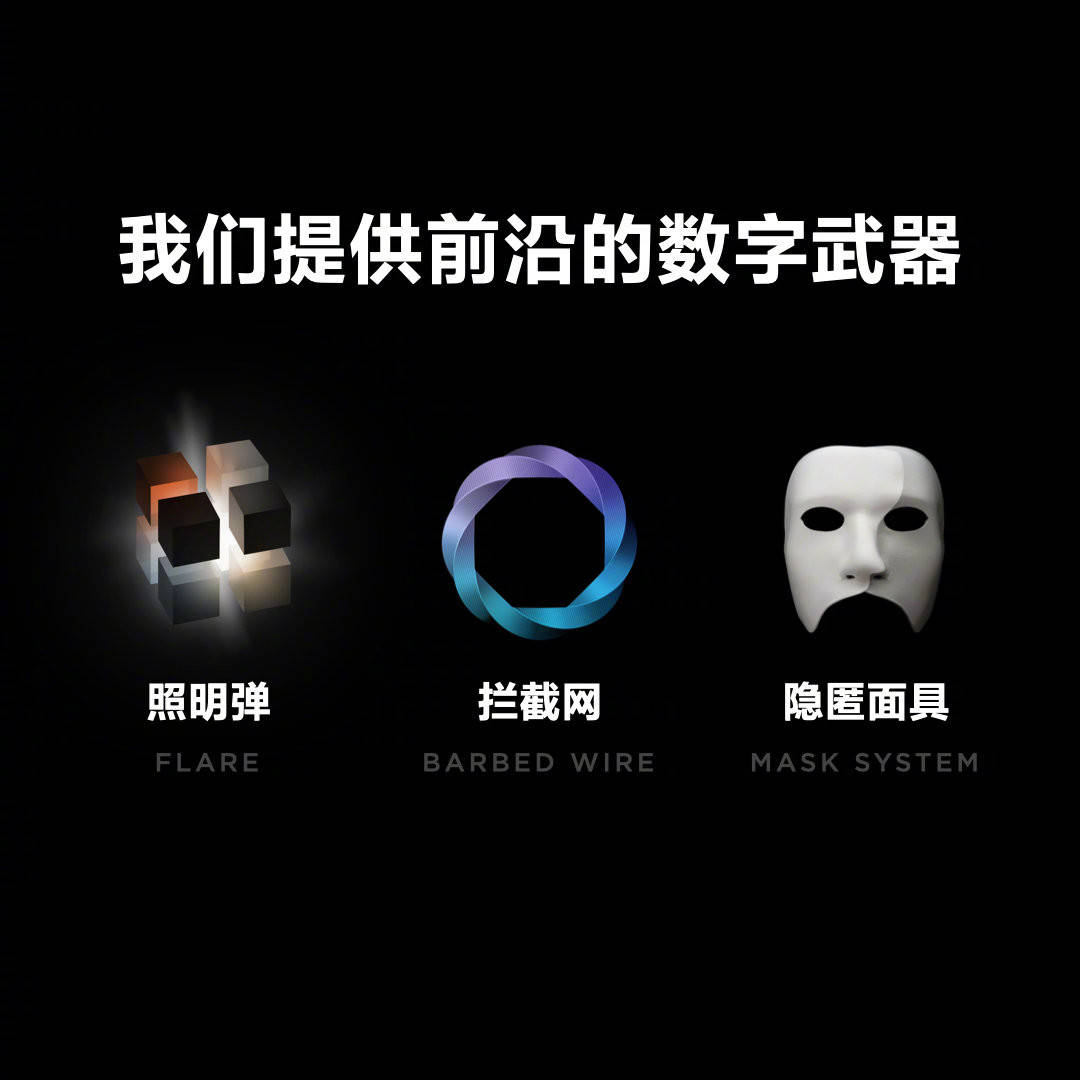 android所有工具