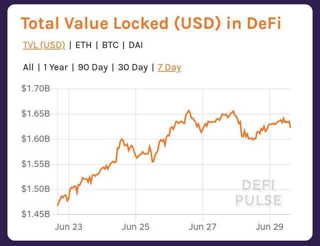 想象一下,如果有人要从事货币市场,那