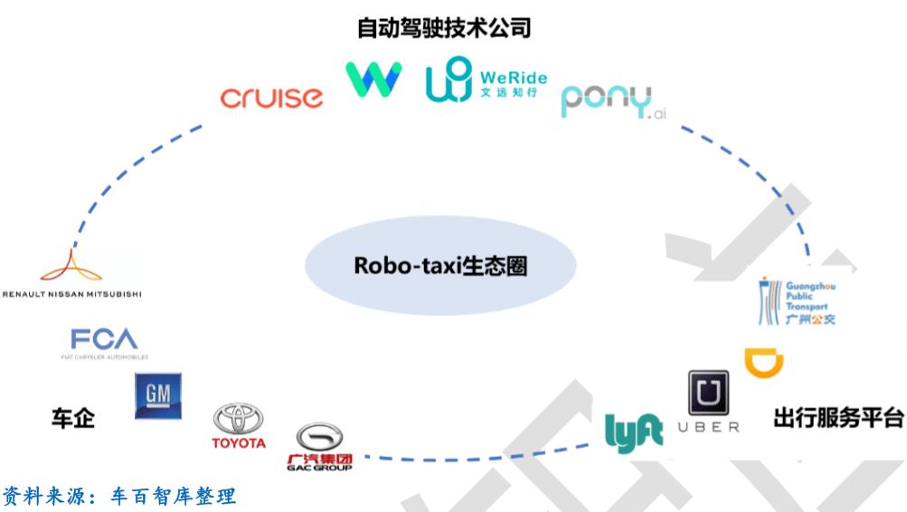 Robotaxi卡位战背后:滴滴的资本焦虑与技术沟壑-一点财经