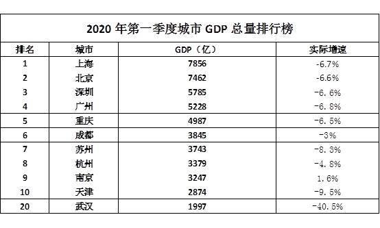 伊朗2020年GDP下滑_伊朗新总统什麽年上台