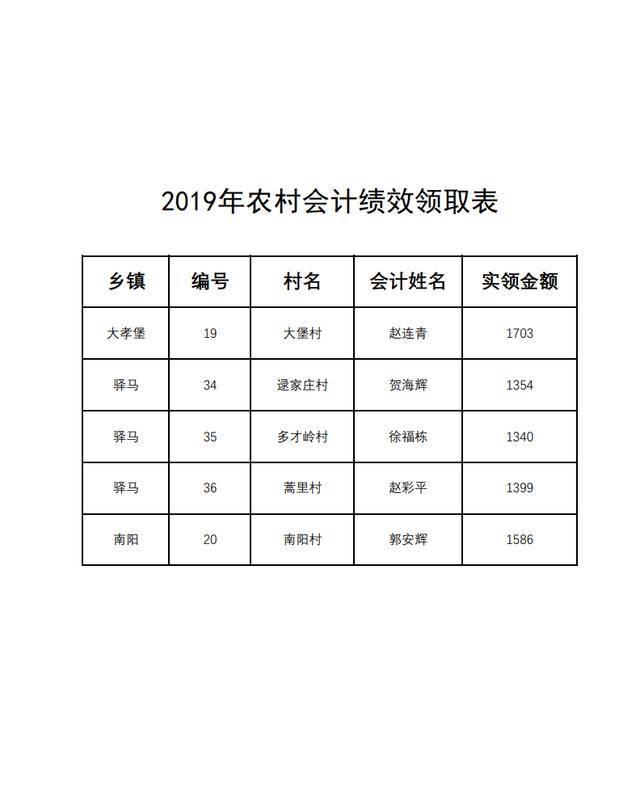 孝义市2019经济总量_孝义市许海霞的老公
