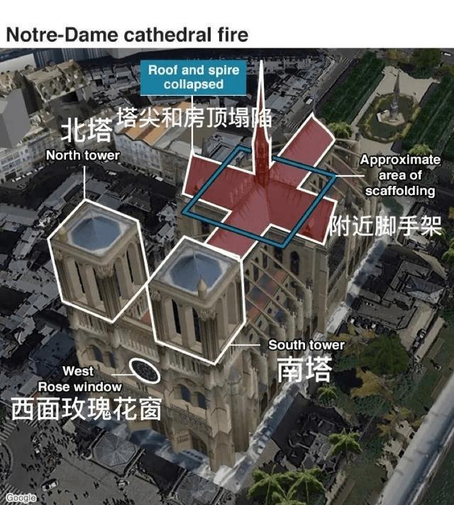 巴黎圣母院大火:烧掉的不仅仅是建筑,还有这些历史时刻的鉴证 ..._图1-4