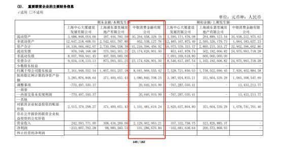 中银消费金融发布半年财报:净利润1.01亿元,总资产下降5.11%