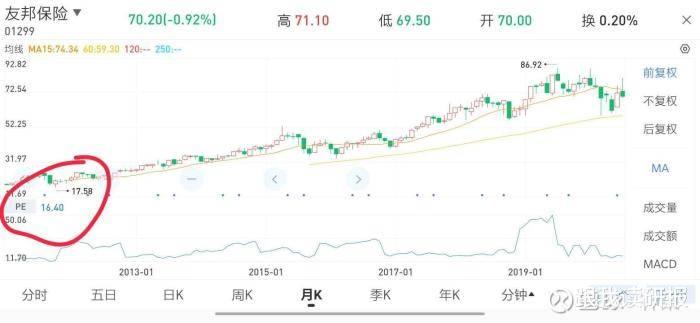 股市乱谈:为何市场这么不待见中国平安?
