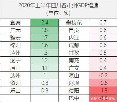 重庆 四川 gdp排名2020_四川重庆地图