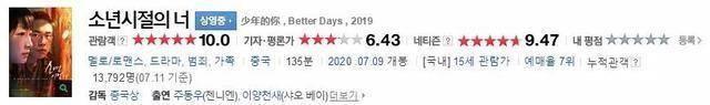 易烊千玺《少年的你》韩国上映:9.47分背后是残酷青春真实的模样