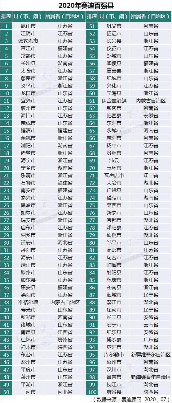 广东 gdp_2019广东各市经济gdp