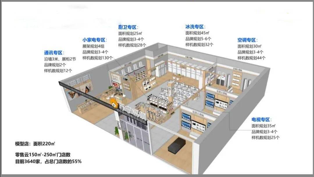 张近东的新牌面与苏宁的零售业命运共同体-一点财经