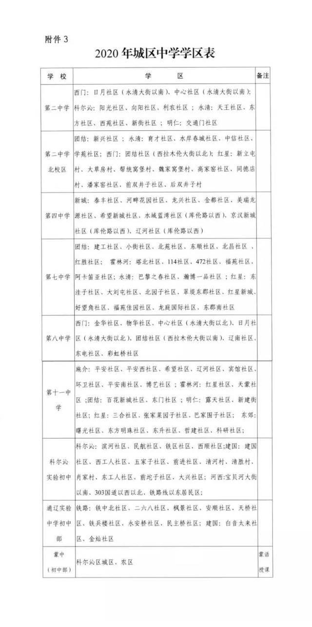 通辽市人口2020_通辽市地图