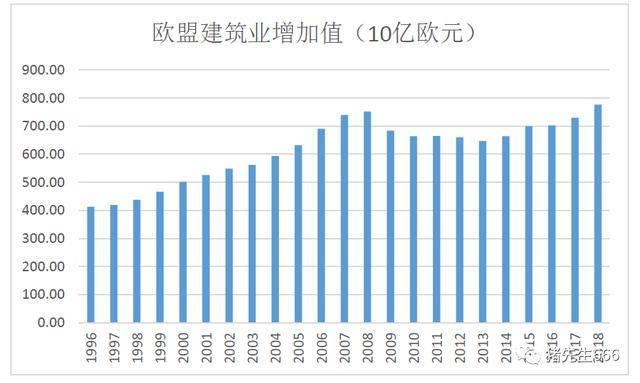 世界各国gdp增速排名2021_一季度意大利经济增长0.1 ,GDP约4916亿美元,仍在欧洲排第四名