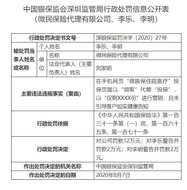 """""""领取""""代替""""投保"""" 腾讯旗下微保违规营销被罚12万元"""