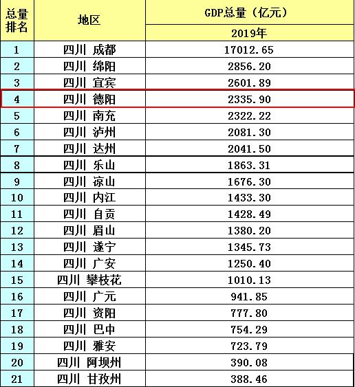 2019德阳gdp_张含韵德阳事件照片
