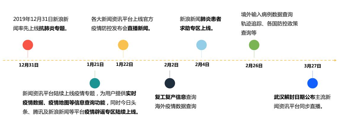 真人闲庄官网_ 新闻资讯平台紧随用户需求 内容不停升级(图1)
