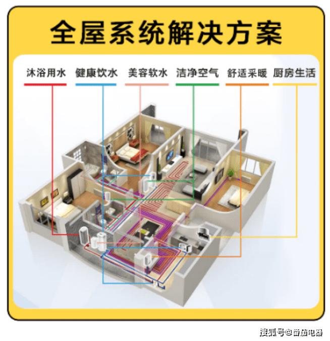 天堂乐fun88官网-电视:方便的安装技术有助于一站式家庭体验