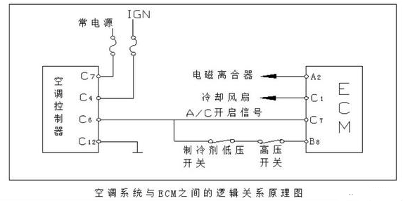 7905的工作原理_离合器工作原理