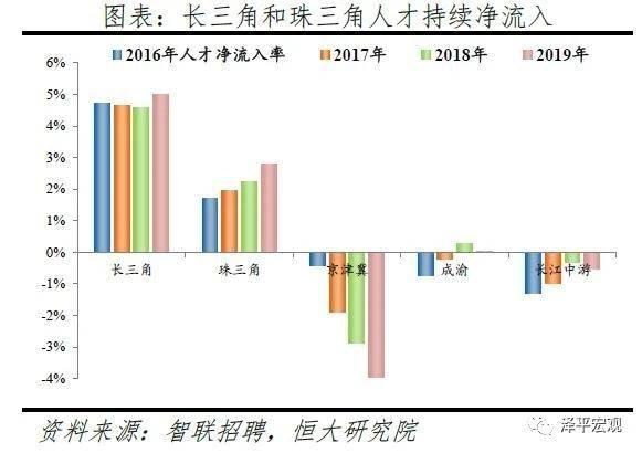 楼市分化加速,雅居乐逆势增长靠什么?
