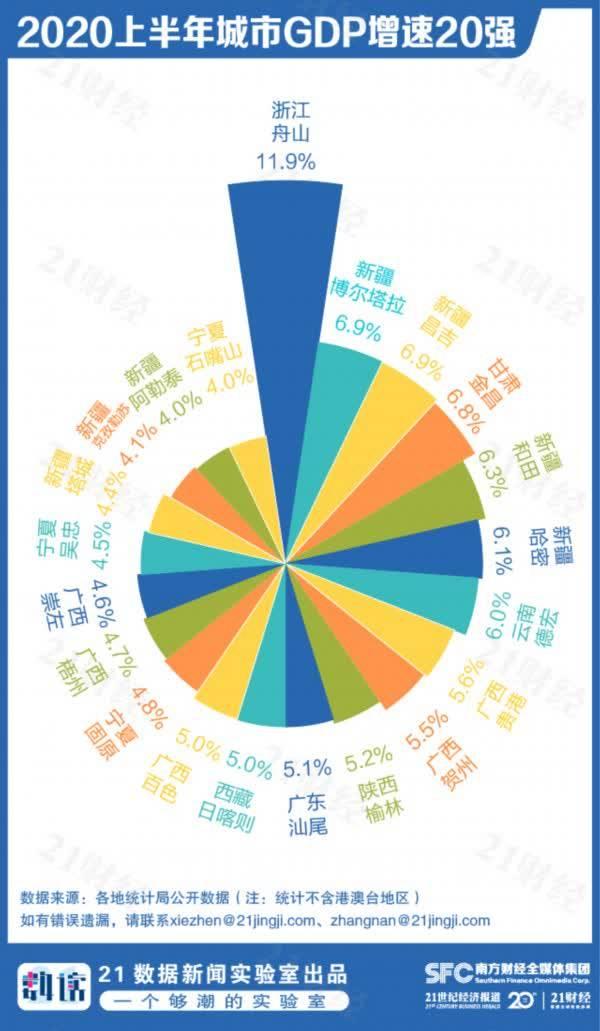 最新中国城市GDP百强榜出炉 南通排名第18位