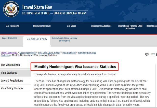 震惊!美国签证6月大陆学生才发8个,7月145个,何时才能恢复正常?
