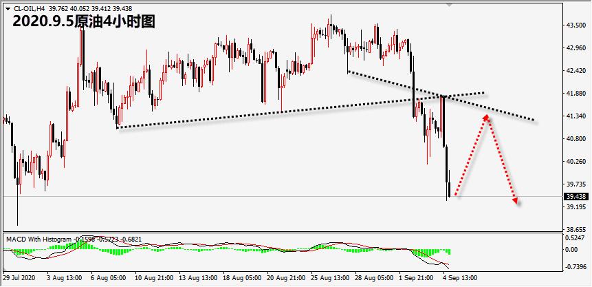 黄金对7月涨幅修正持续中,金价区间震荡将延续