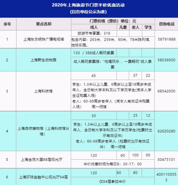 惊喜吧!上海旅游节促销惠民活动上海迪