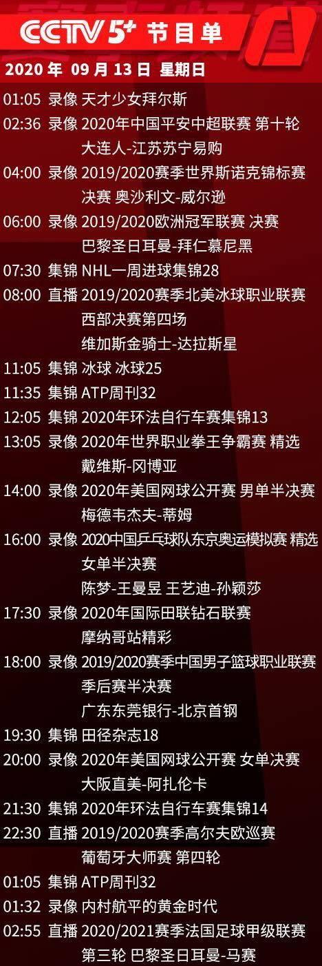 央视今日节目单,CCTV5直播美网+中超鲁能VS恒大,5+巴黎圣日耳曼