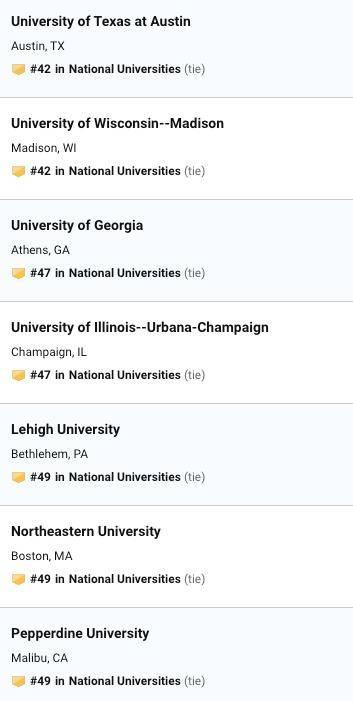 《USNews》最新美国大学排名公布!
