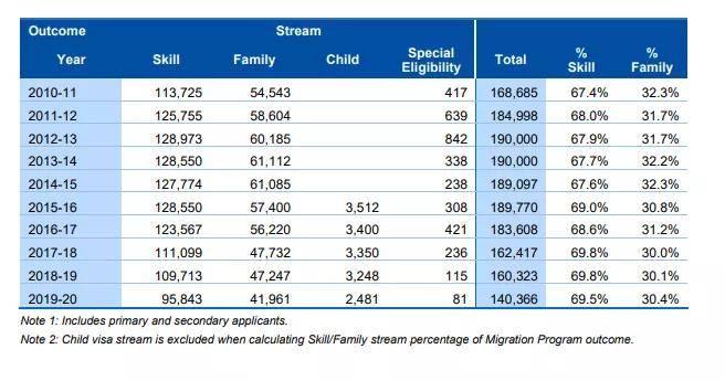 多项改革助力,移民回国两不误,这个专业挺香的!