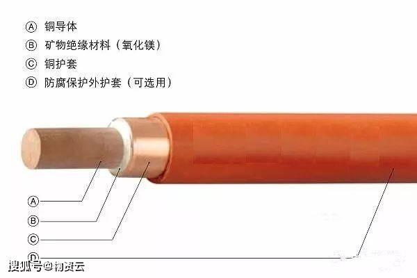【详解】矿物绝缘电缆BTTZ与BTTVZ特点和结