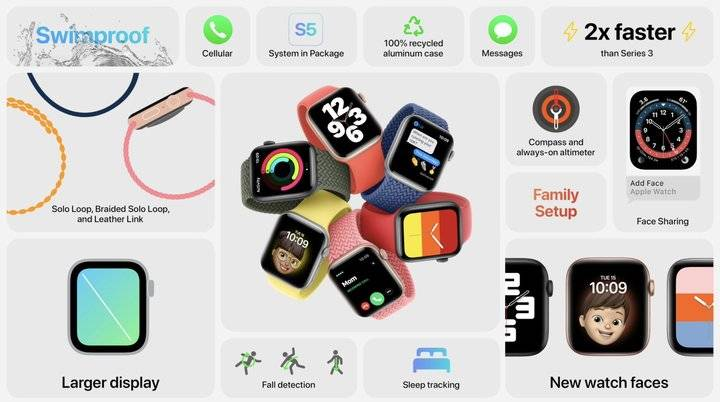 原创             苹果新品发布会最全汇总:没有iPhone 12,但这两款新品真香