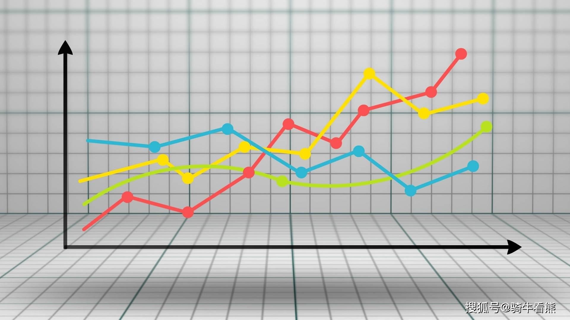 基金排行             持有的基金达到目标收益率后,该止盈离场吗?