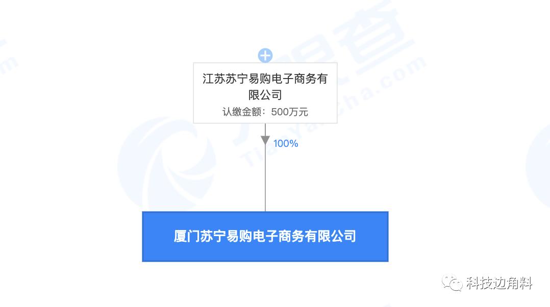 苏宁易购在厦门成立电商公司,注册资本500万元