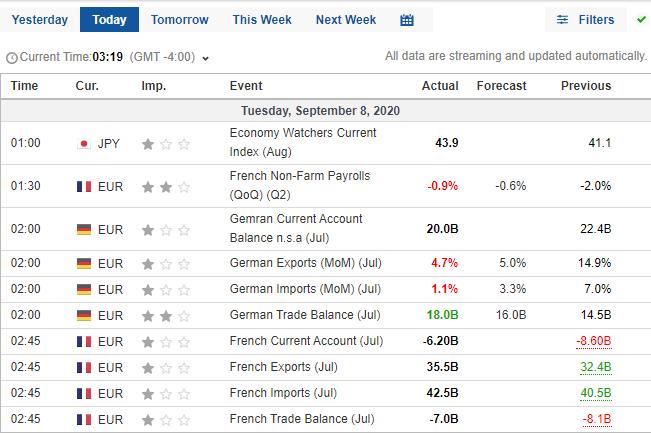 当山海证券涉及到科普时,如何阅读财务日历?