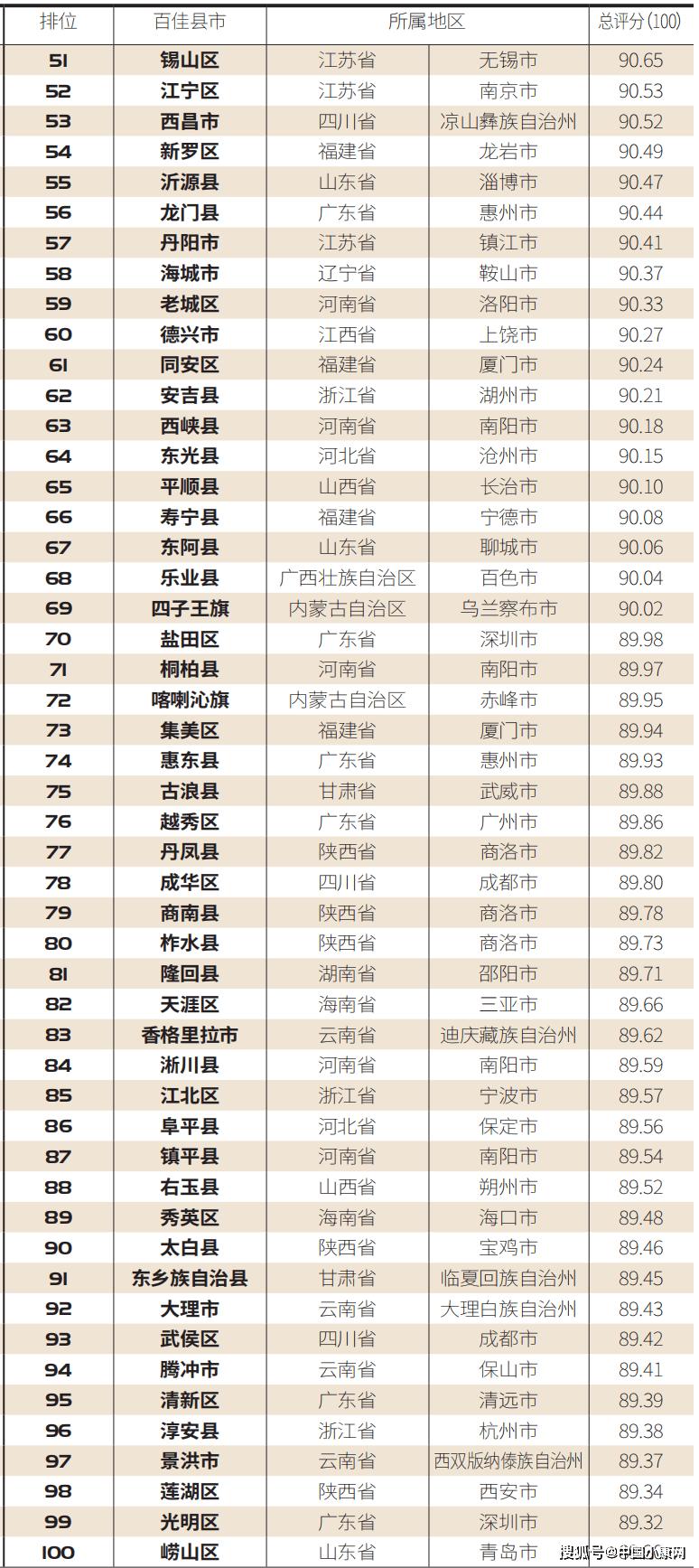 芒康县2019人均GDP_芒康县地图