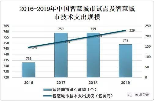 2019年我国数字经济总量_我国经济gdp总量图