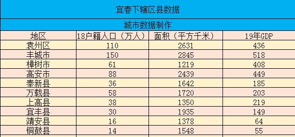 2019韶关经济总量排名_韶关高中排名分数线