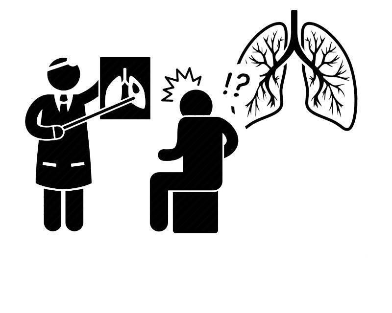 全国第一大癌,为何一发现总是晚期!提醒:4个前兆一定不能忽视